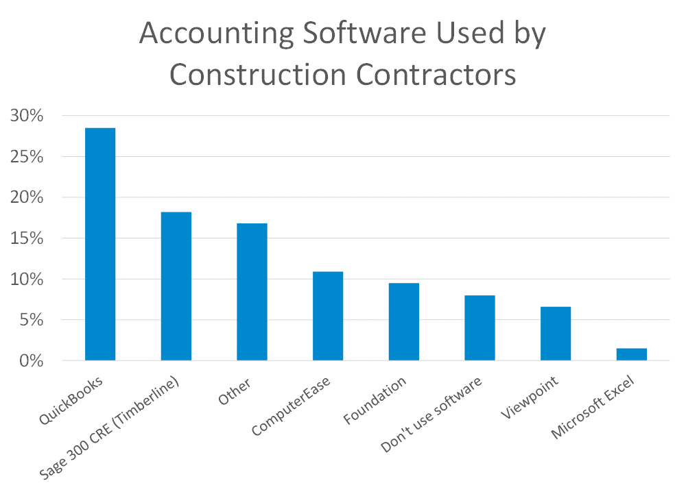 Accounting_Software_for_Construction_Contractors.png