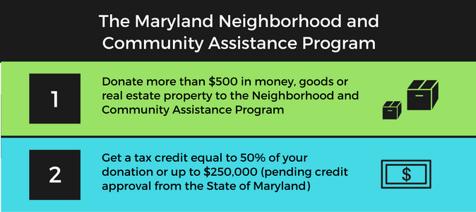 Maryland-neighborhood-community-assistance-program