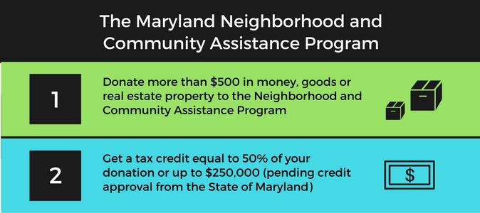 Maryland-neighborhood-community-assistance-program