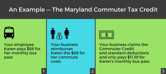 Maryland-commuter-tax-credit