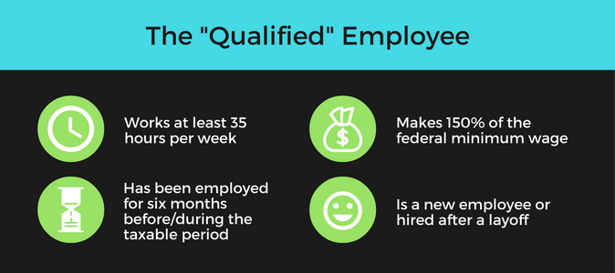 qualified-employee
